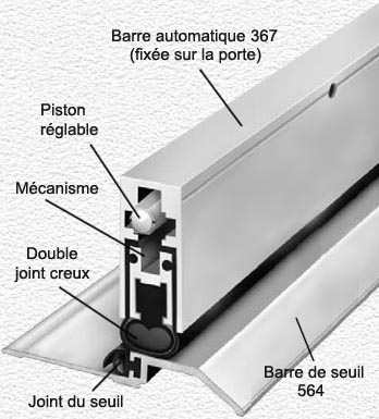 Pin the pivot joint on pinterest for Joint de porte d entree